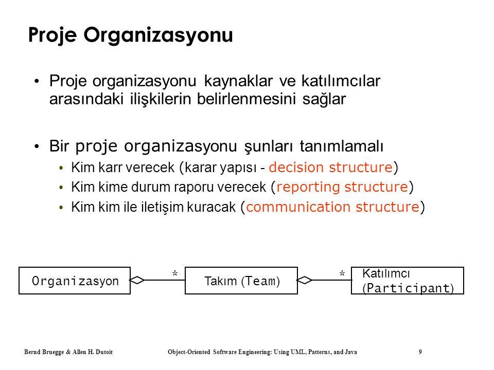 Proje Organizasyonu Proje organizasyonu kaynaklar ve katılımcılar arasındaki ilişkilerin belirlenmesini sağlar.