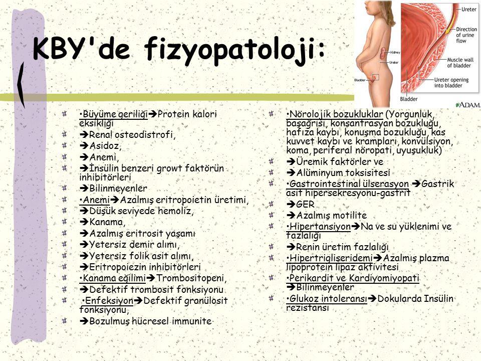 KBY de fizyopatoloji: •Büyüme geriliğiProtein kalori eksikliği