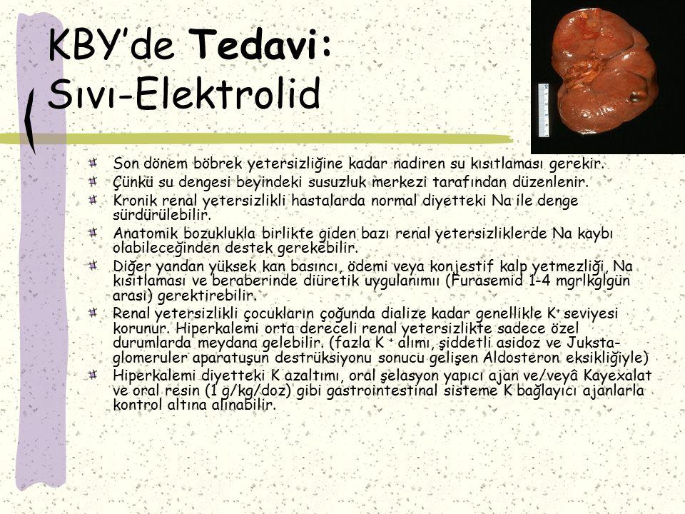 KBY'de Tedavi: Sıvı-Elektrolid