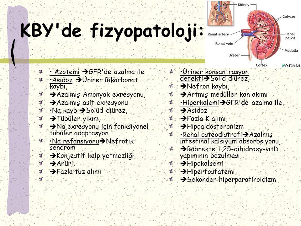KBY de fizyopatoloji: • Azotemi GFR de azalma ile
