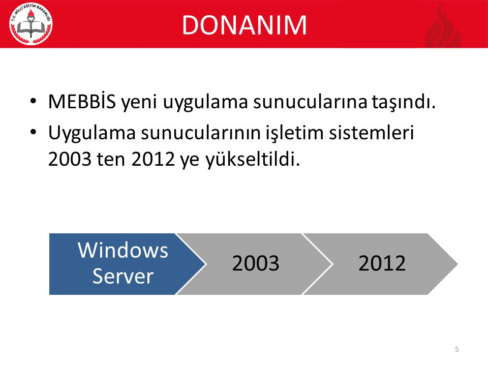 DONANIM Windows Server 2003 2012