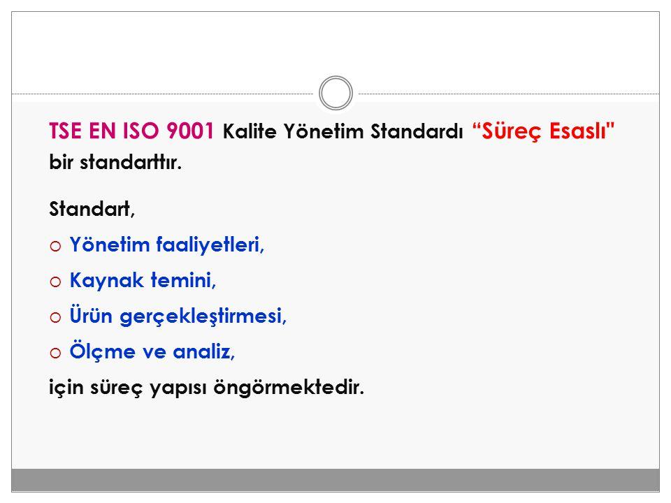 TSE EN ISO 9001 Kalite Yönetim Standardı Süreç Esaslı bir standarttır.