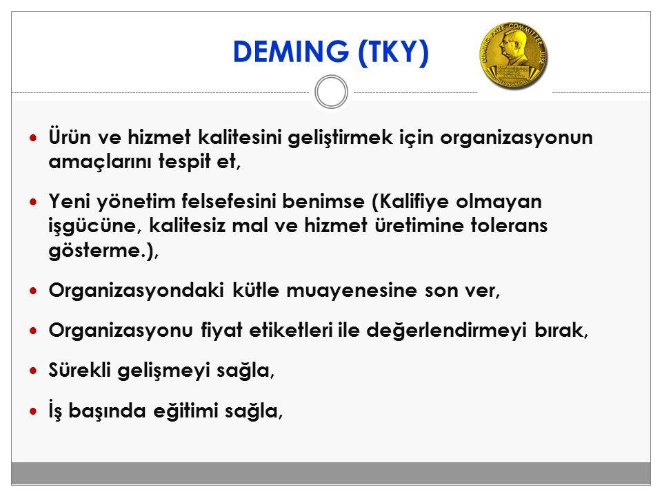 DEMING (TKY) Ürün ve hizmet kalitesini geliştirmek için organizasyonun amaçlarını tespit et,