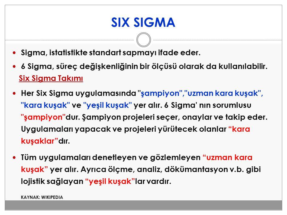 SIX SIGMA Sigma, istatistikte standart sapmayı ifade eder.