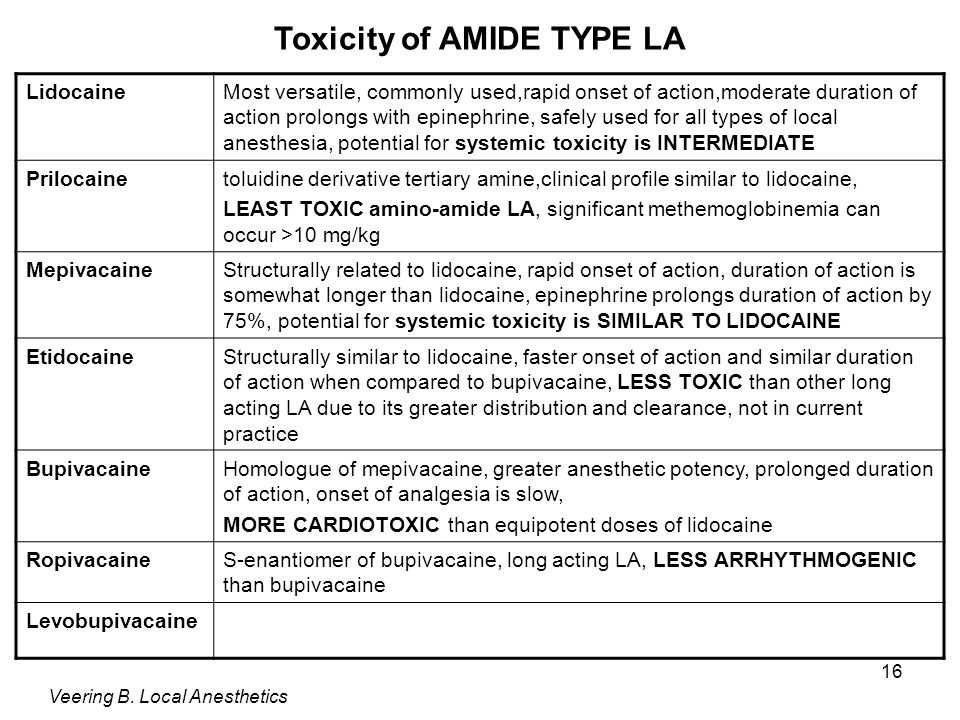 Toxicity of AMIDE TYPE LA