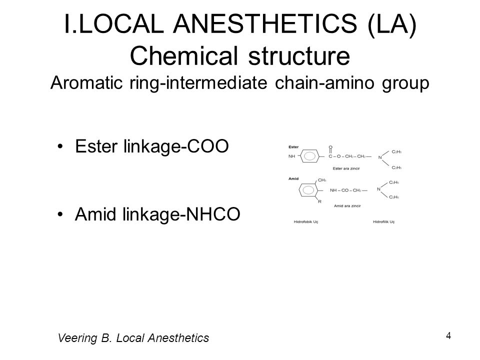 I.LOCAL ANESTHETICS (LA) Chemical structure Aromatic ring-intermediate chain-amino group