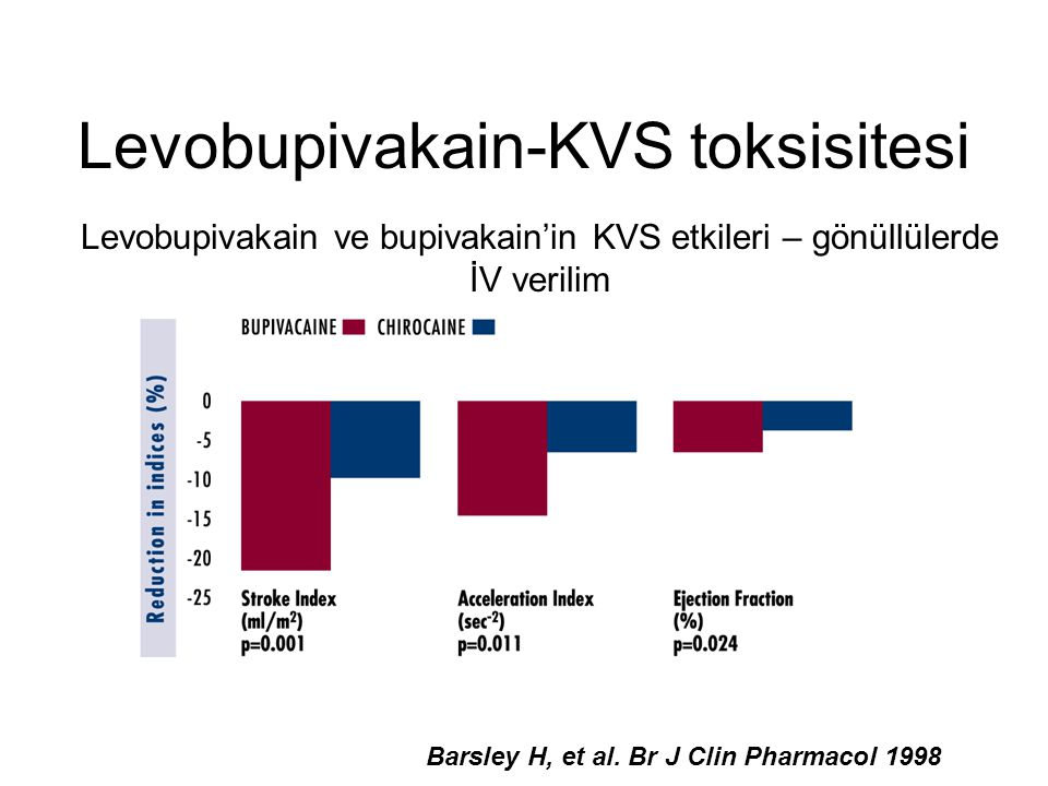 Levobupivakain-KVS toksisitesi