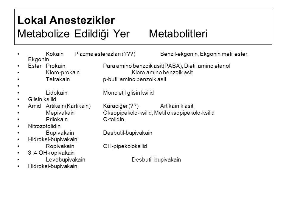 Lokal Anestezikler Metabolize Edildiği Yer Metabolitleri