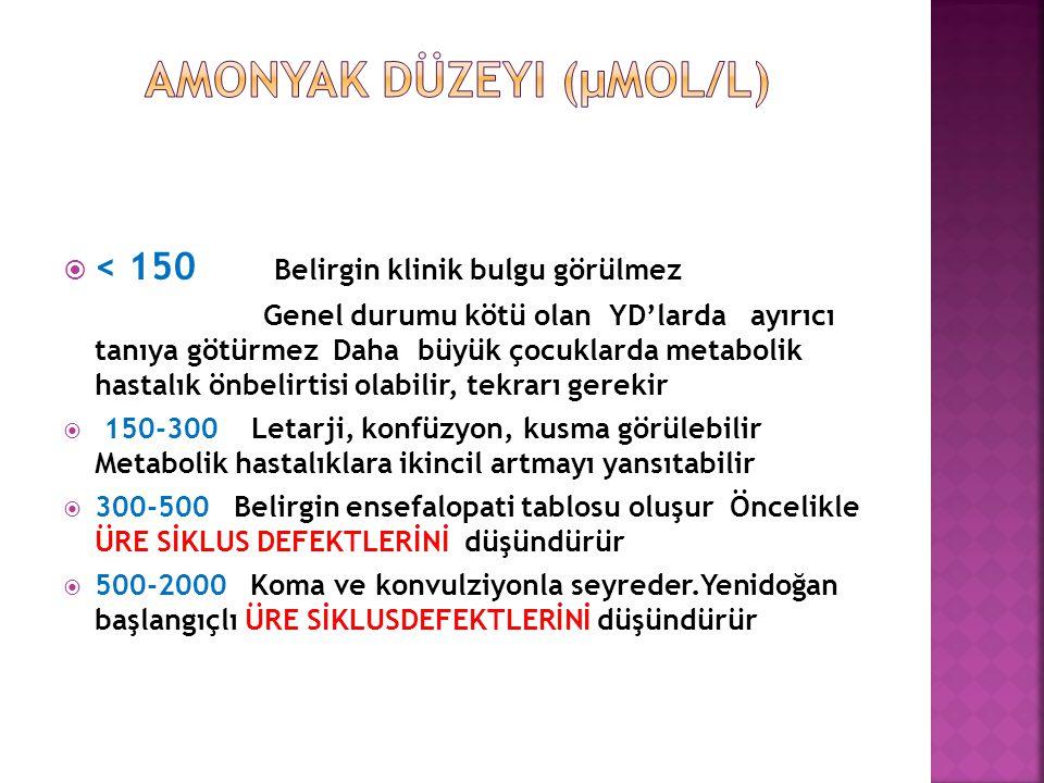 Amonyak düzeyi (µmol/L)