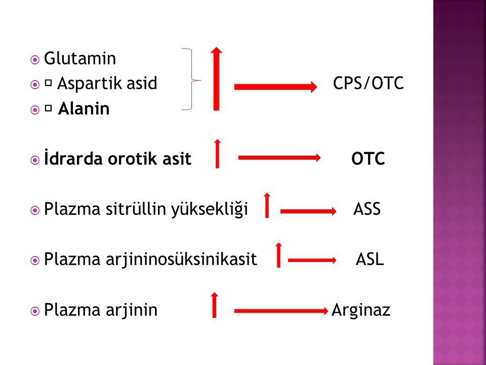 Glutamin  Aspartik asid CPS/OTC.  Alanin. İdrarda orotik asit OTC.