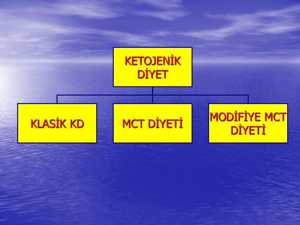 Postiktal faz:Nöbet bitiminden sonraki zaman dilimi