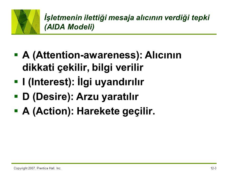 İşletmenin ilettiği mesaja alıcının verdiği tepki (AIDA Modeli)