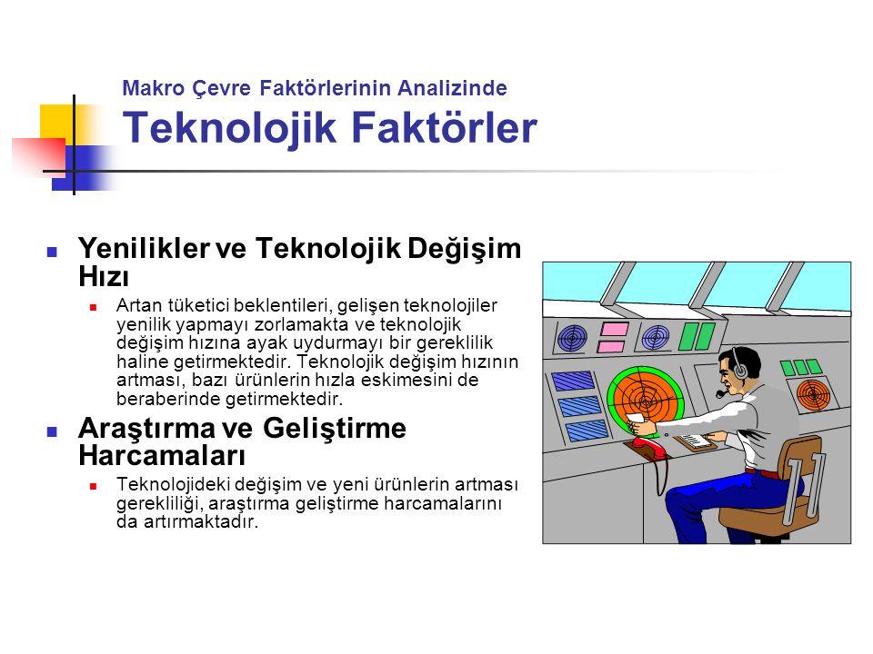Makro Çevre Faktörlerinin Analizinde Teknolojik Faktörler