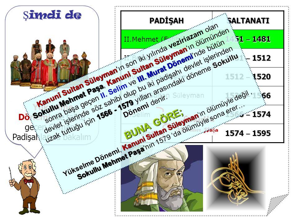 Yükselme Döneminde tahta geçen Osmanlı Padişahlarına bakalım