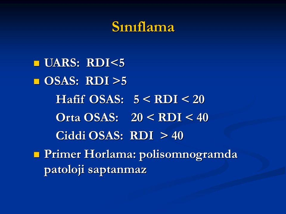 Sınıflama UARS: RDI<5 OSAS: RDI >5