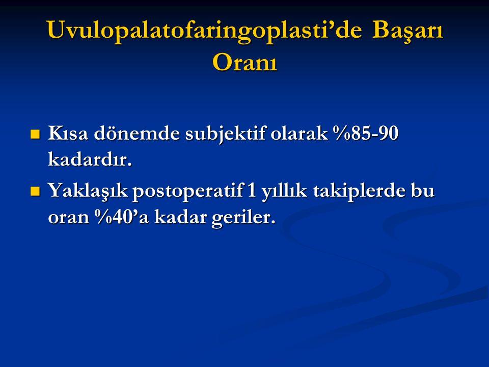 Uvulopalatofaringoplasti'de Başarı Oranı
