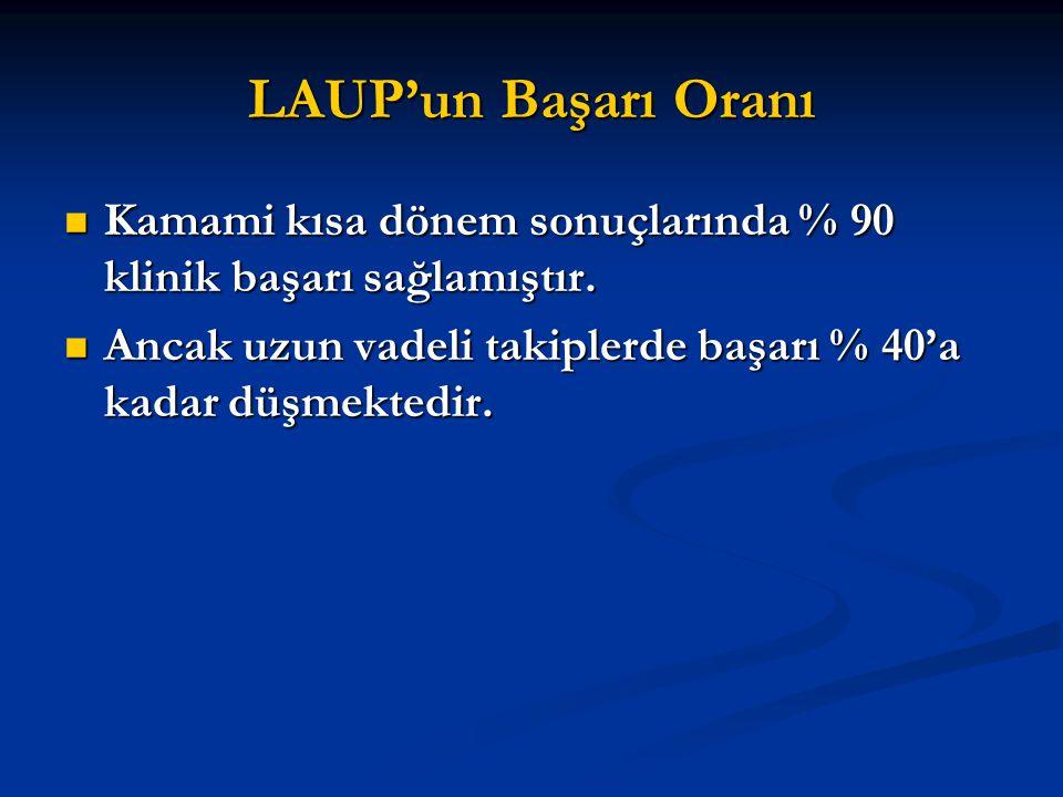 LAUP'un Başarı Oranı Kamami kısa dönem sonuçlarında % 90 klinik başarı sağlamıştır.