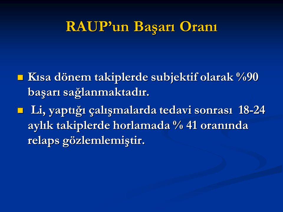 RAUP'un Başarı Oranı Kısa dönem takiplerde subjektif olarak %90 başarı sağlanmaktadır.