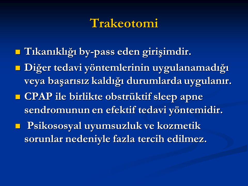 Trakeotomi Tıkanıklığı by-pass eden girişimdir.