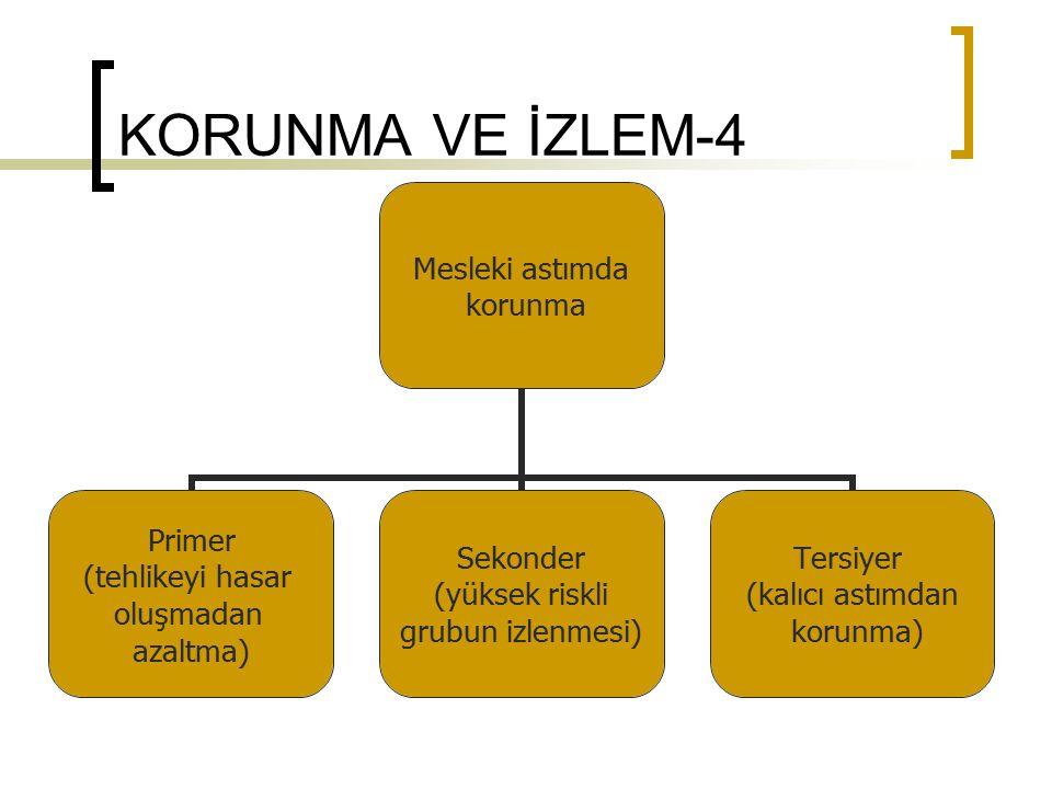 KORUNMA VE İZLEM-4