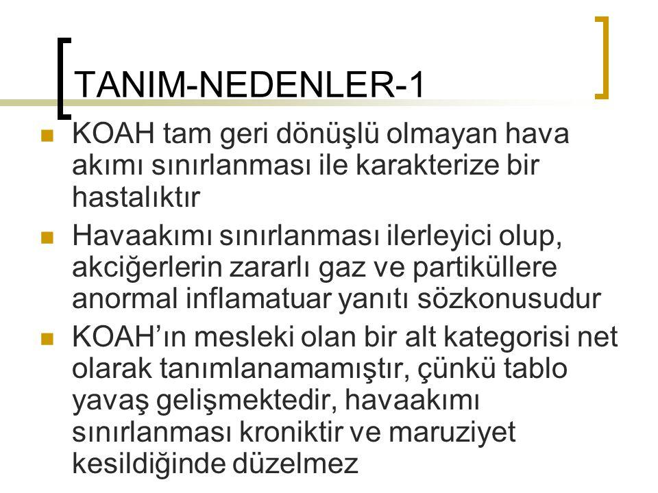 TANIM-NEDENLER-1 KOAH tam geri dönüşlü olmayan hava akımı sınırlanması ile karakterize bir hastalıktır.