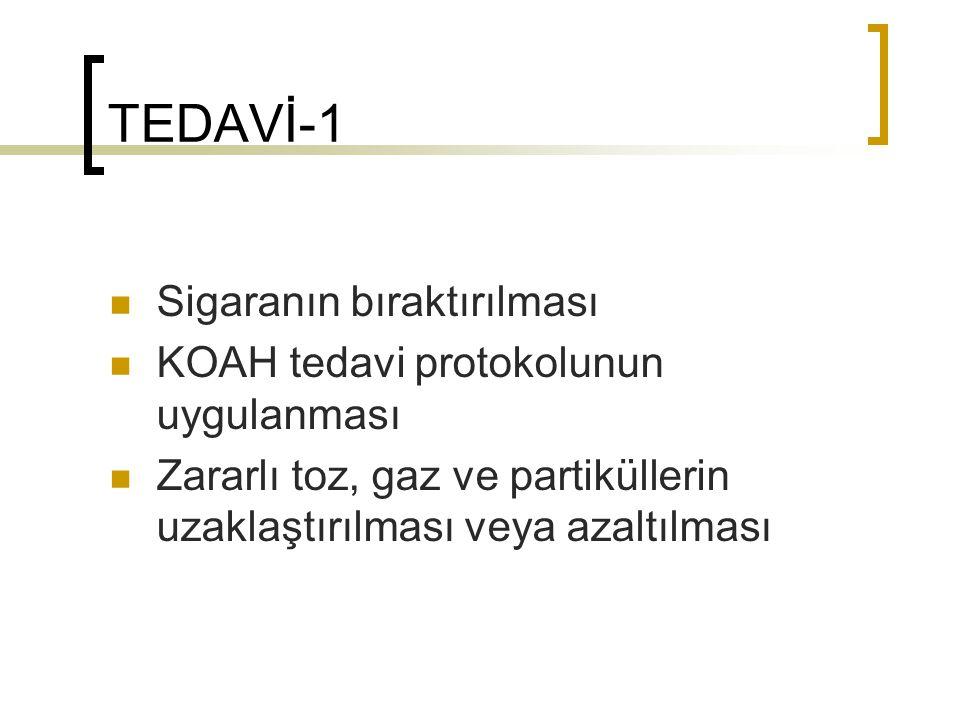 TEDAVİ-1 Sigaranın bıraktırılması KOAH tedavi protokolunun uygulanması