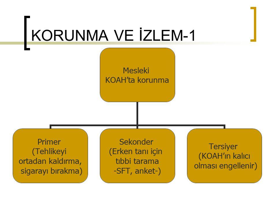 KORUNMA VE İZLEM-1
