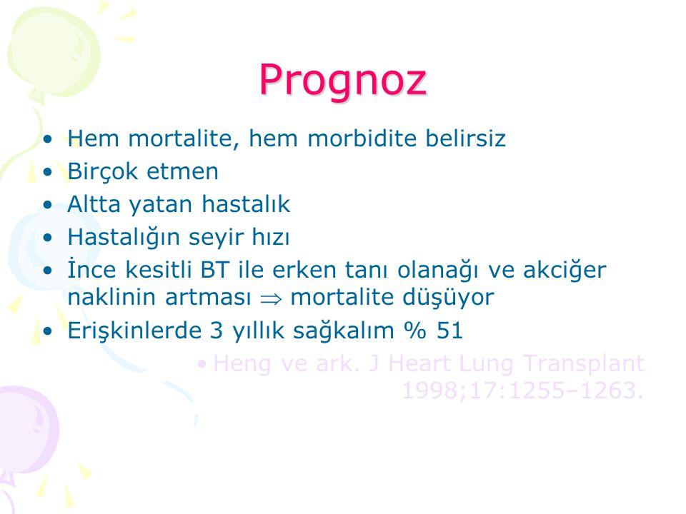 Prognoz Hem mortalite, hem morbidite belirsiz Birçok etmen