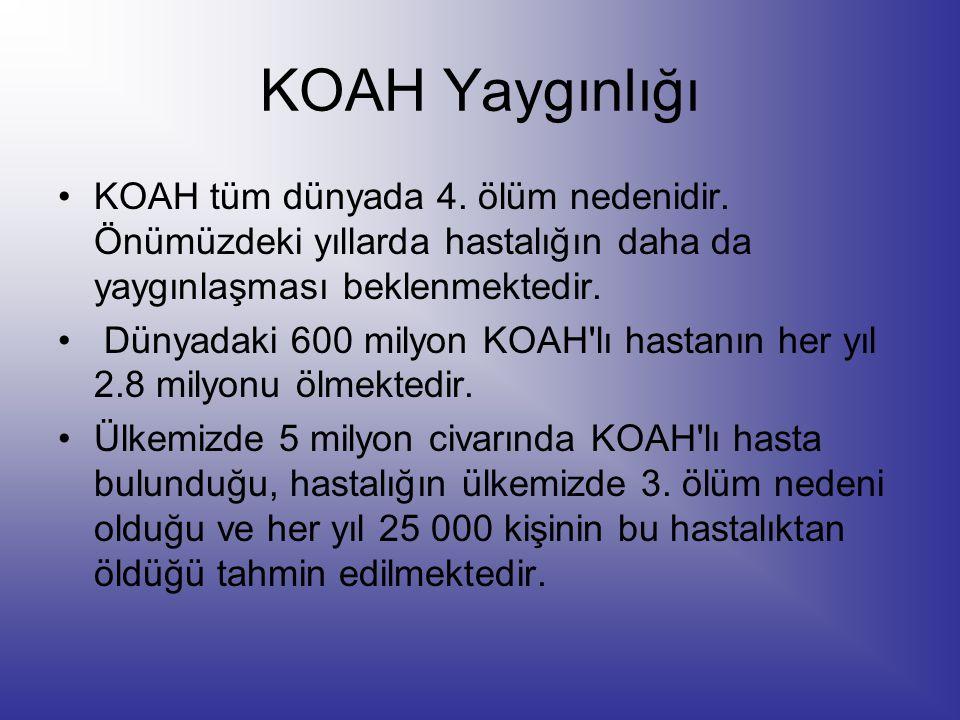 KOAH Yaygınlığı KOAH tüm dünyada 4. ölüm nedenidir. Önümüzdeki yıllarda hastalığın daha da yaygınlaşması beklenmektedir.