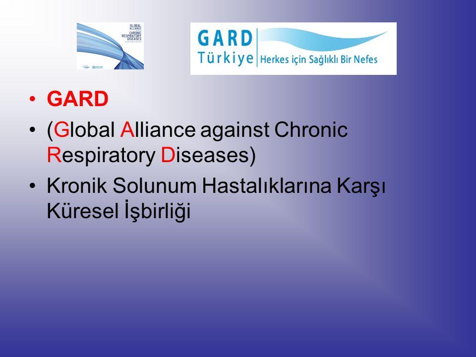 GARD (Global Alliance against Chronic Respiratory Diseases) Kronik Solunum Hastalıklarına Karşı Küresel İşbirliği.