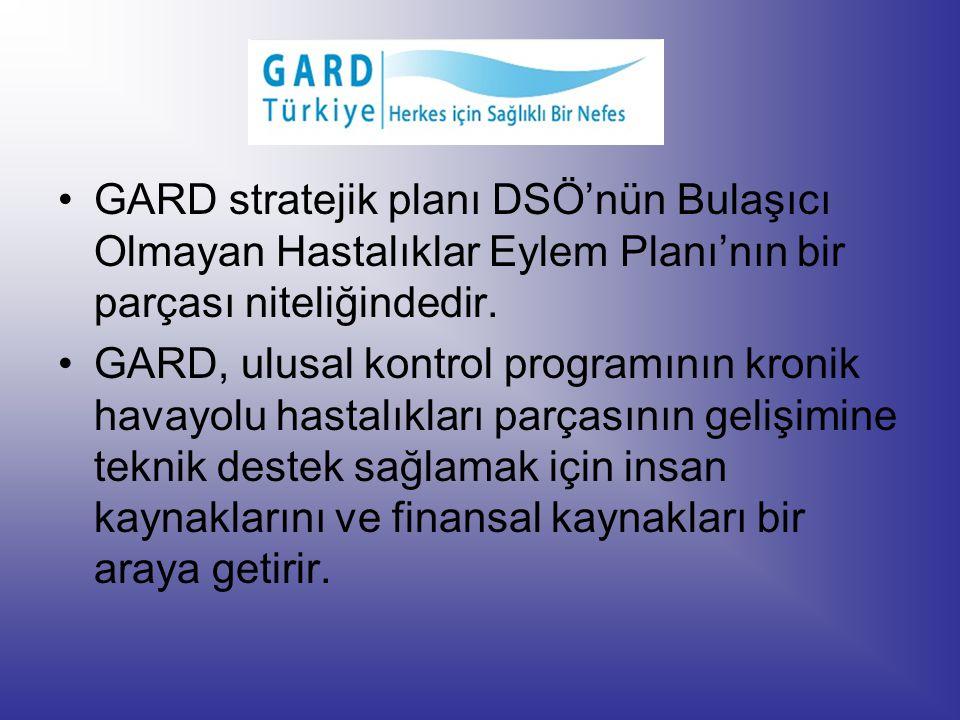 GARD stratejik planı DSÖ'nün Bulaşıcı Olmayan Hastalıklar Eylem Planı'nın bir parçası niteliğindedir.