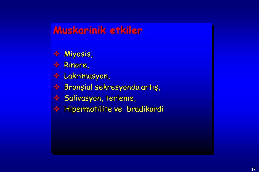 Muskarinik etkiler Miyosis, Rinore, Lakrimasyon,