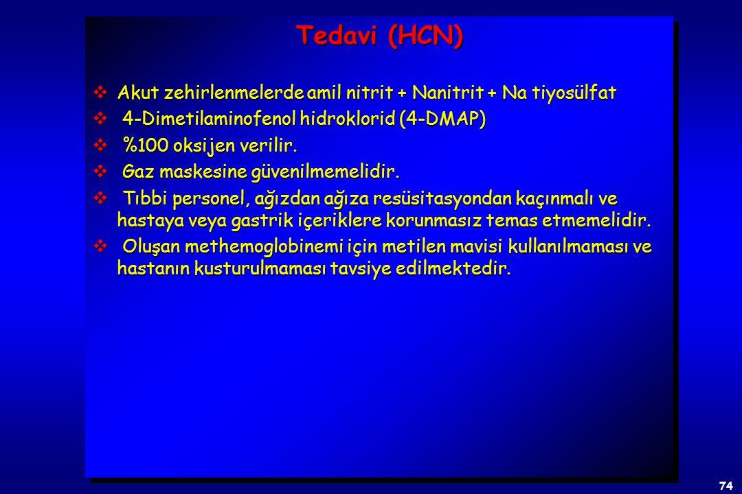 Tedavi (HCN) Akut zehirlenmelerde amil nitrit + Nanitrit + Na tiyosülfat. 4-Dimetilaminofenol hidroklorid (4-DMAP)