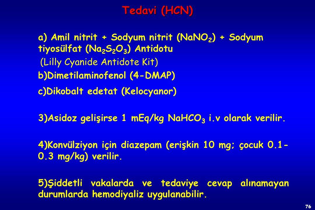 Tedavi (HCN) a) Amil nitrit + Sodyum nitrit (NaNO2) + Sodyum tiyosülfat (Na2S2O3) Antidotu. (Lilly Cyanide Antidote Kit)