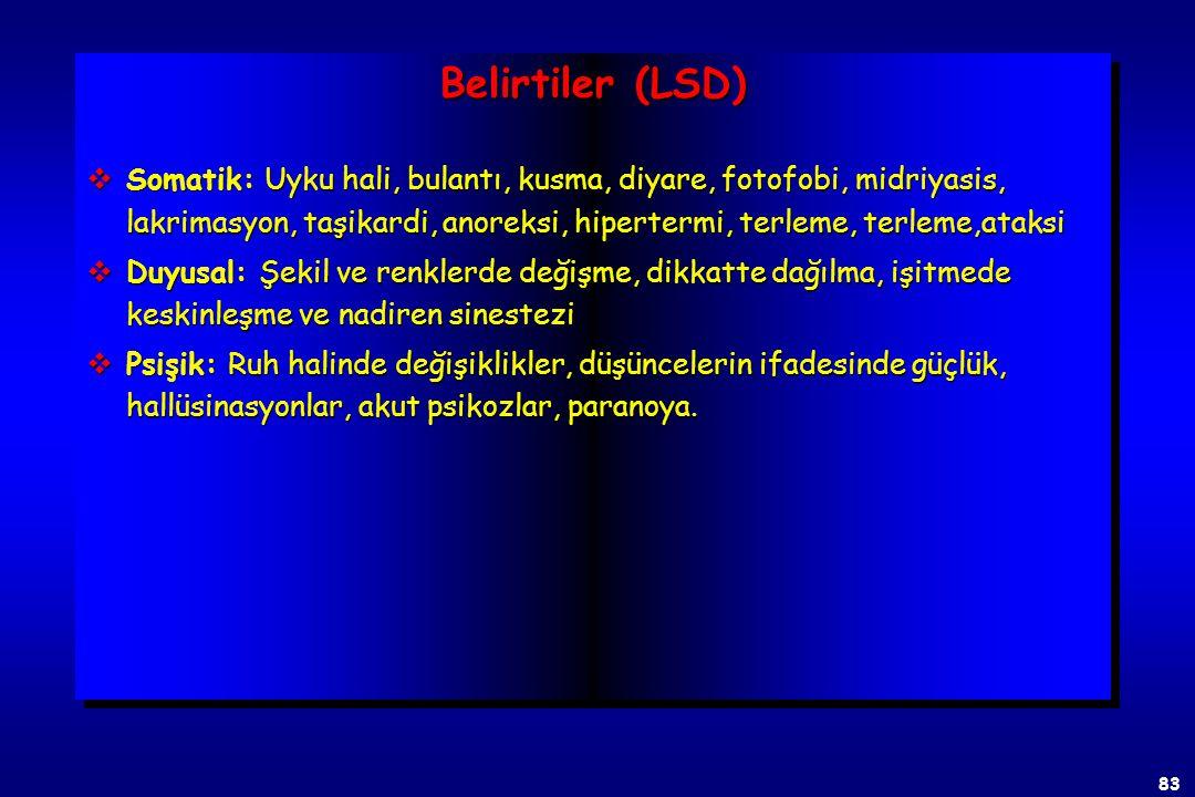 Belirtiler (LSD)