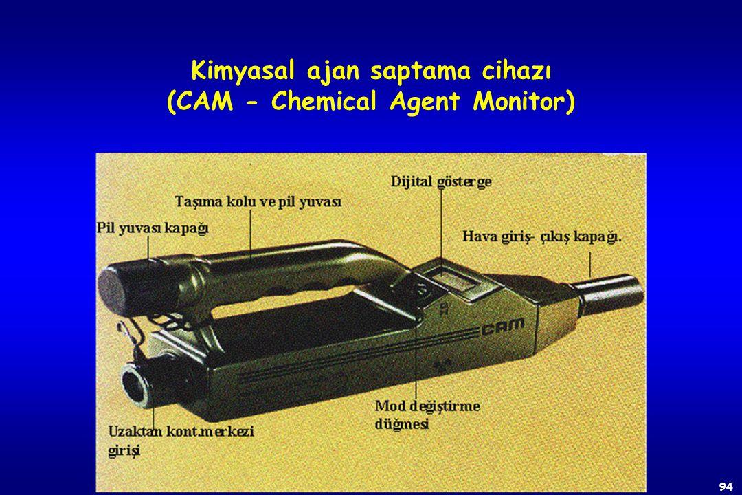 Kimyasal ajan saptama cihazı (CAM - Chemical Agent Monitor)