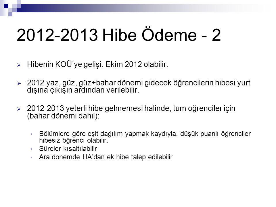 2012-2013 Hibe Ödeme - 2 Hibenin KOÜ'ye gelişi: Ekim 2012 olabilir.