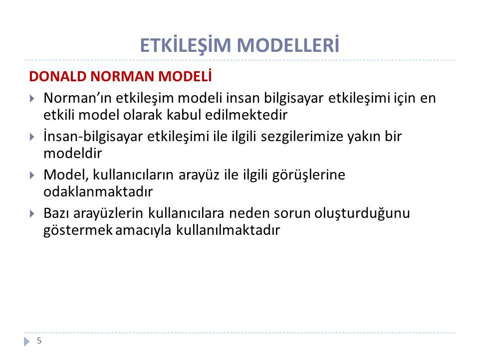 ETKİLEŞİM MODELLERİ DONALD NORMAN MODELİ