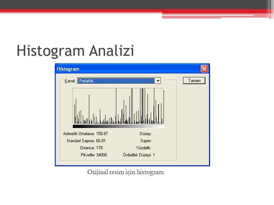 Histogram Analizi Orijinal resim için histogram
