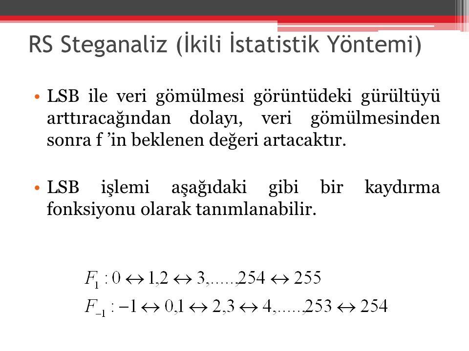 RS Steganaliz (İkili İstatistik Yöntemi)
