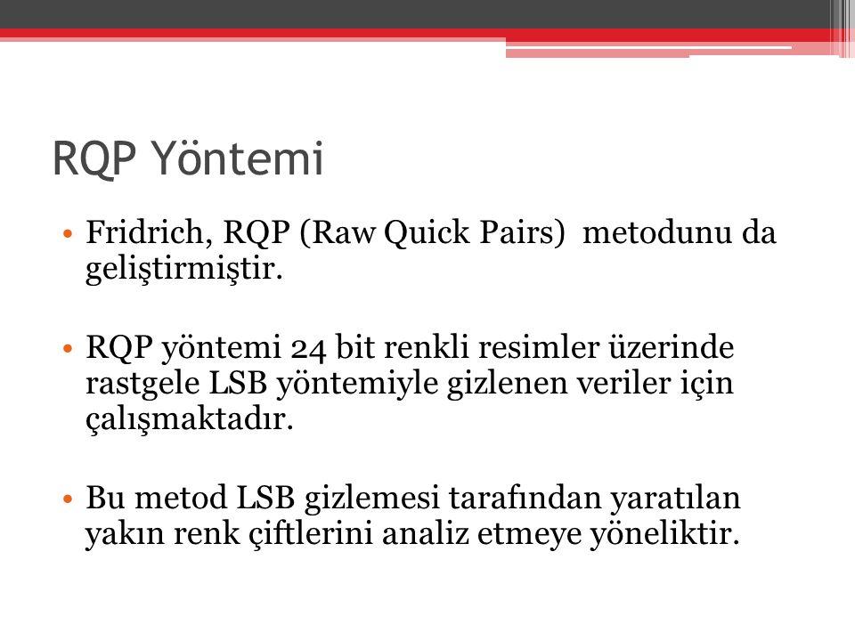 RQP Yöntemi Fridrich, RQP (Raw Quick Pairs) metodunu da geliştirmiştir.