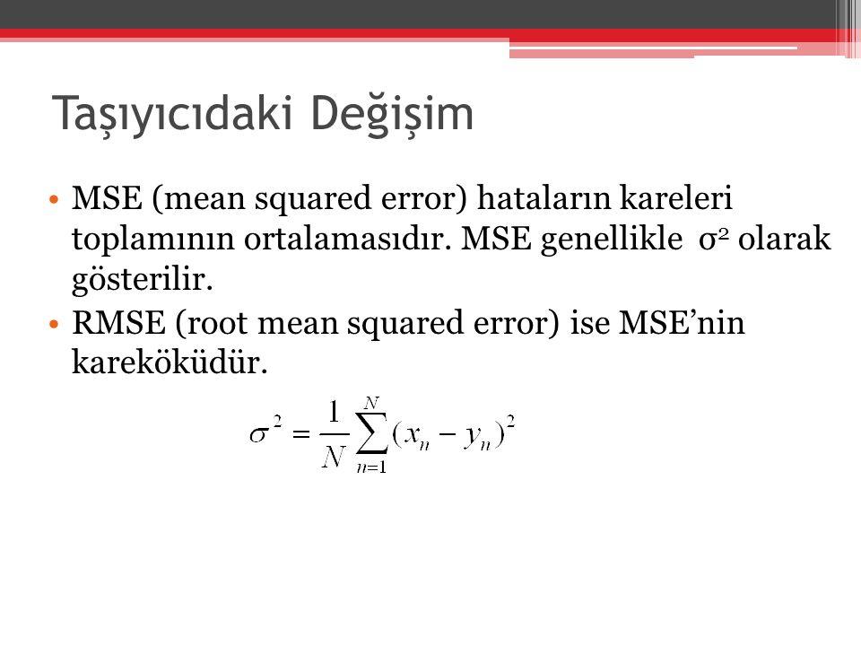 Taşıyıcıdaki Değişim MSE (mean squared error) hataların kareleri toplamının ortalamasıdır. MSE genellikle σ2 olarak gösterilir.