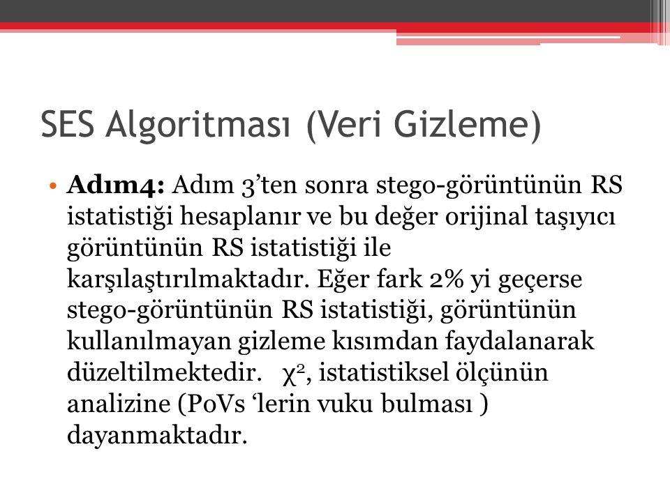 SES Algoritması (Veri Gizleme)