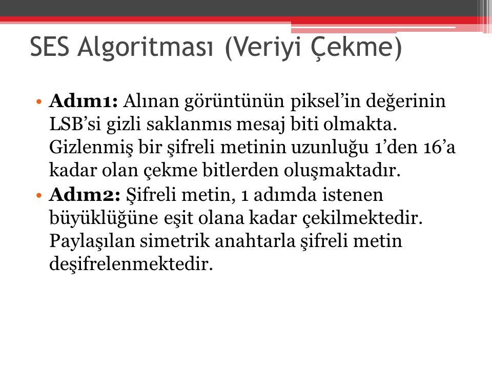 SES Algoritması (Veriyi Çekme)