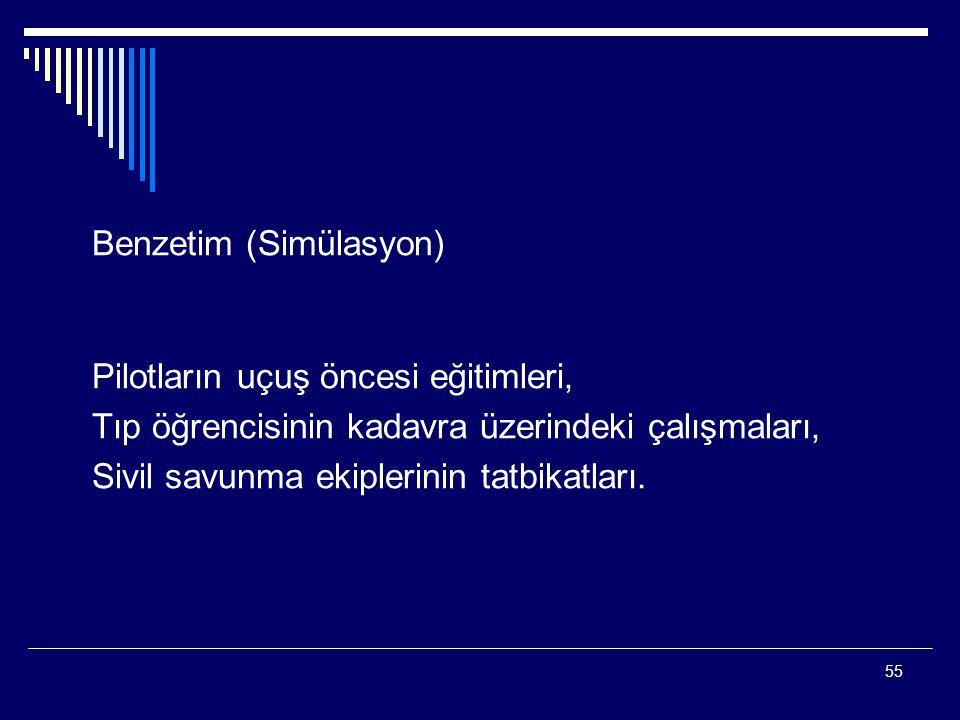 Benzetim (Simülasyon)