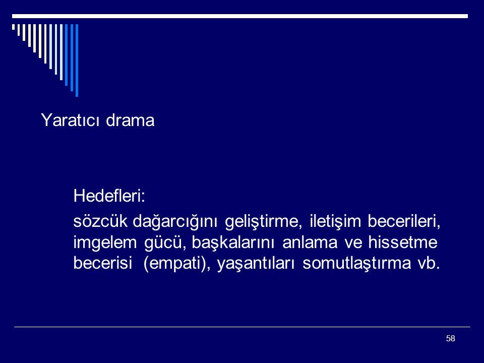 Yaratıcı drama Hedefleri: