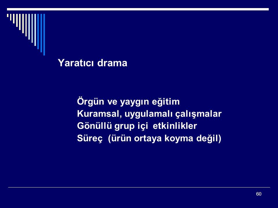 Yaratıcı drama Örgün ve yaygın eğitim Kuramsal, uygulamalı çalışmalar