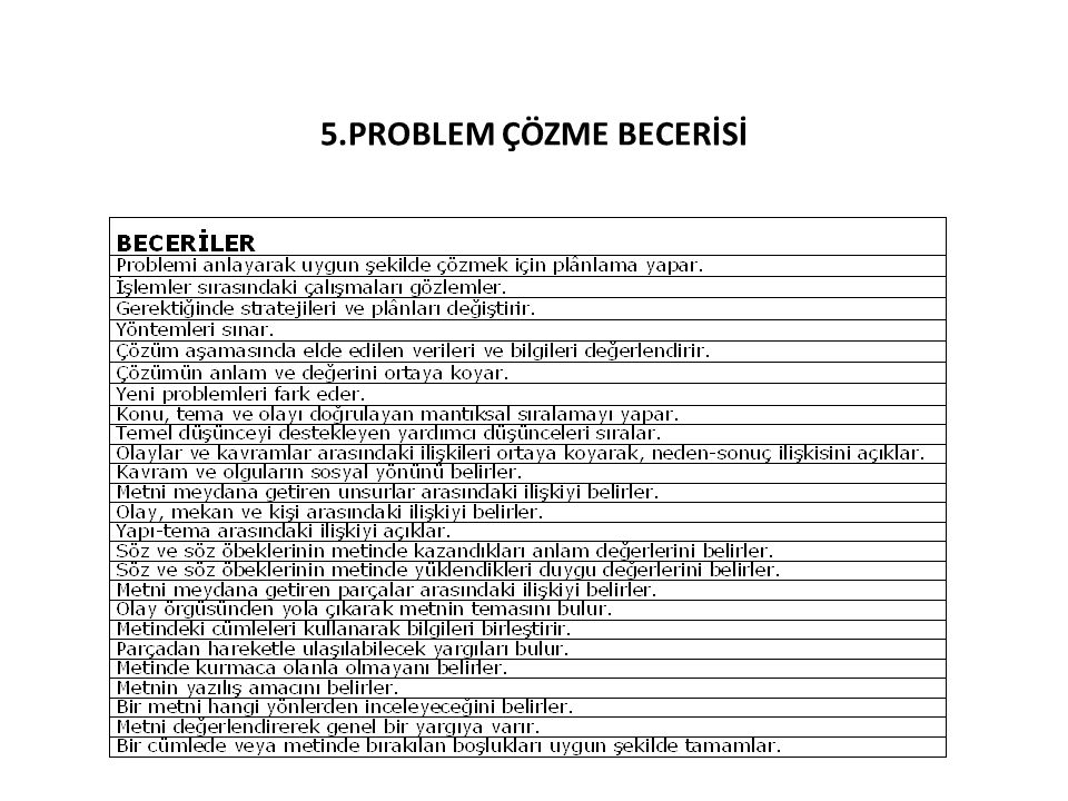 5.PROBLEM ÇÖZME BECERİSİ