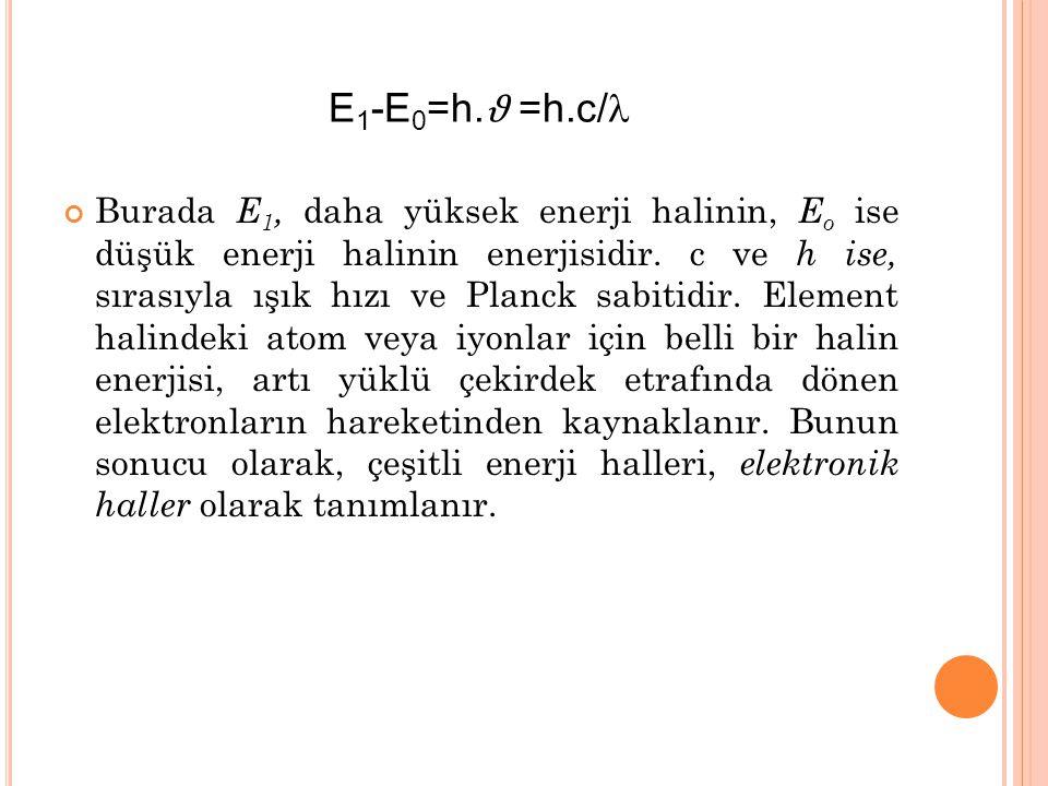 E1-E0=h.ϑ =h.c/