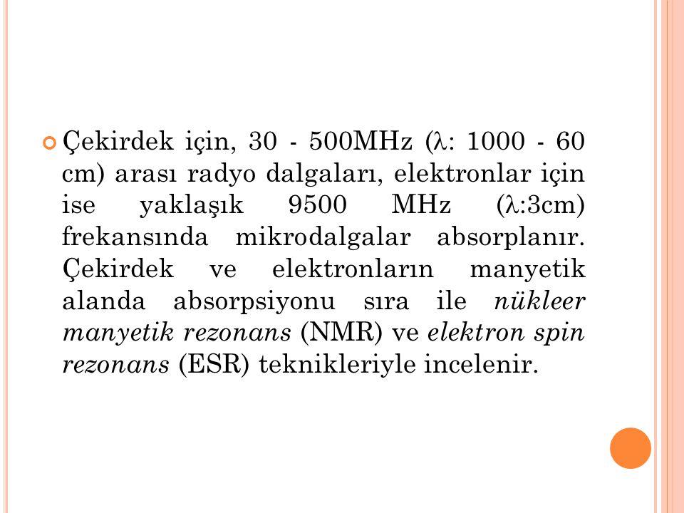 Çekirdek için, 30 - 500MHz (: 1000 - 60 cm) arası radyo dalgaları, elektronlar için ise yaklaşık 9500 MHz (:3cm) frekansında mikrodalgalar absorplanır.